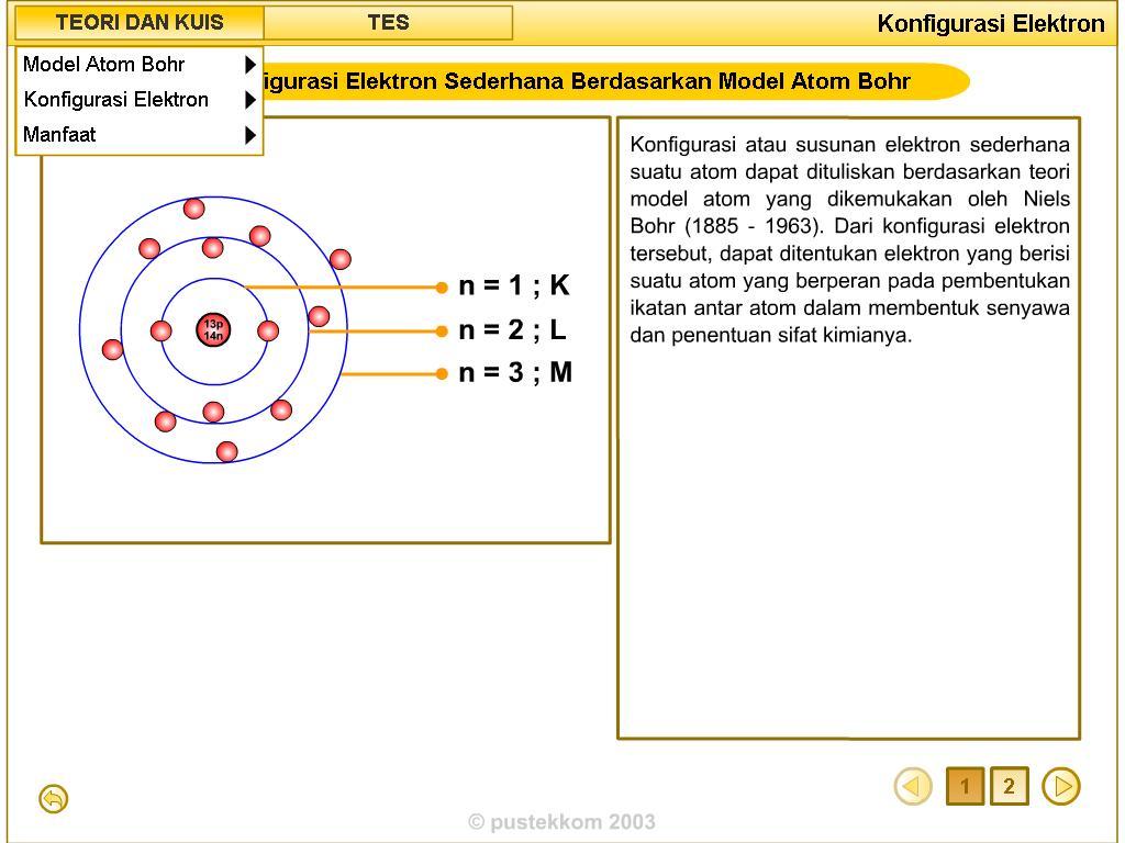 Animasi Fisika (Konfigurasi Elektron)