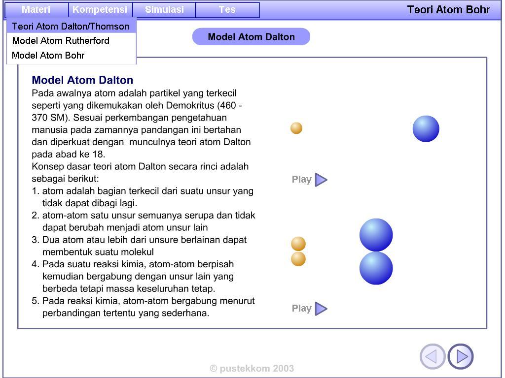 Animasi Fisika (Teori Atom Bohr)